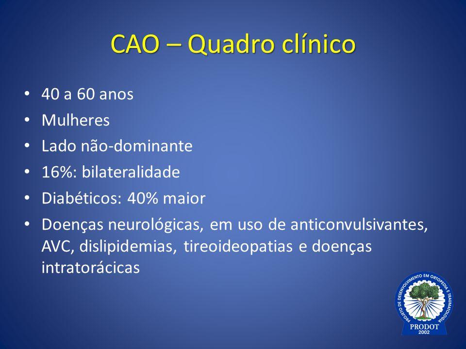 CAO – Quadro clínico 40 a 60 anos Mulheres Lado não-dominante