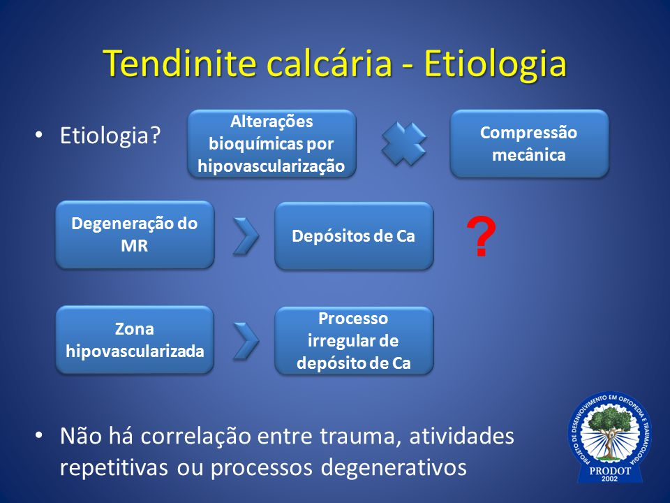 Tendinite calcária - Etiologia