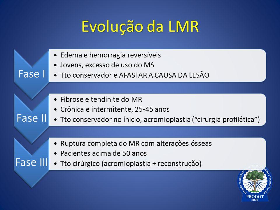 Evolução da LMR Fase I. Edema e hemorragia reversíveis. Jovens, excesso de uso do MS. Tto conservador e AFASTAR A CAUSA DA LESÃO.