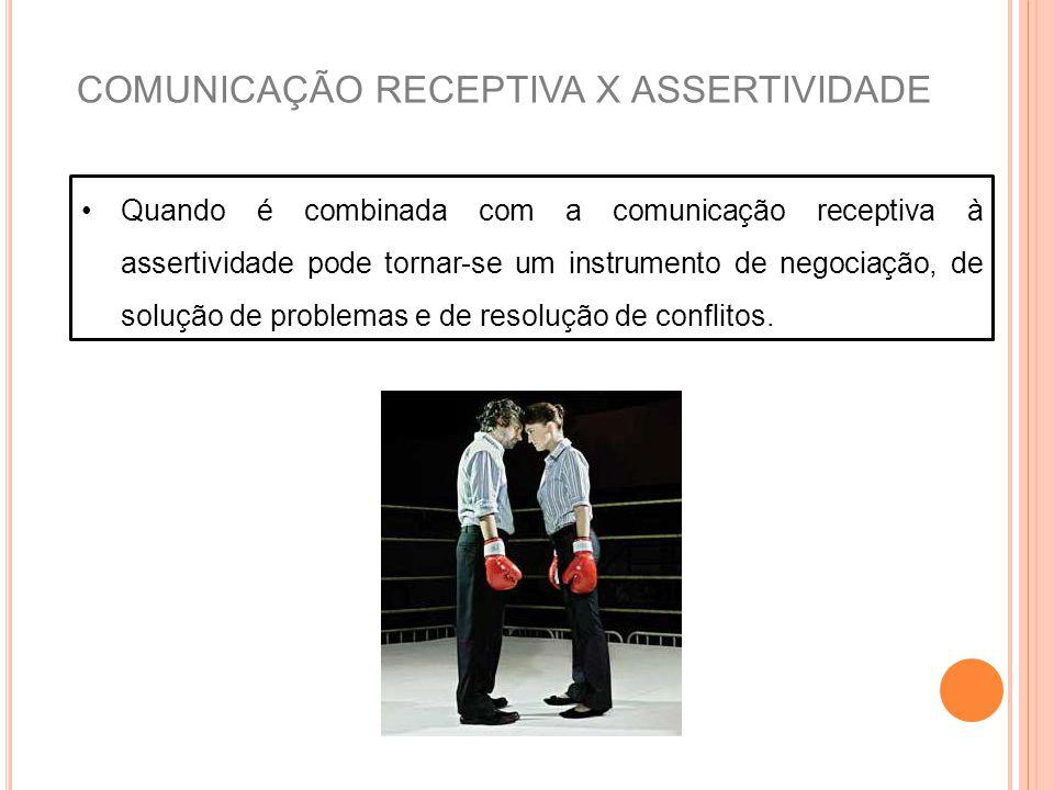 comunicação receptiva x assertividade