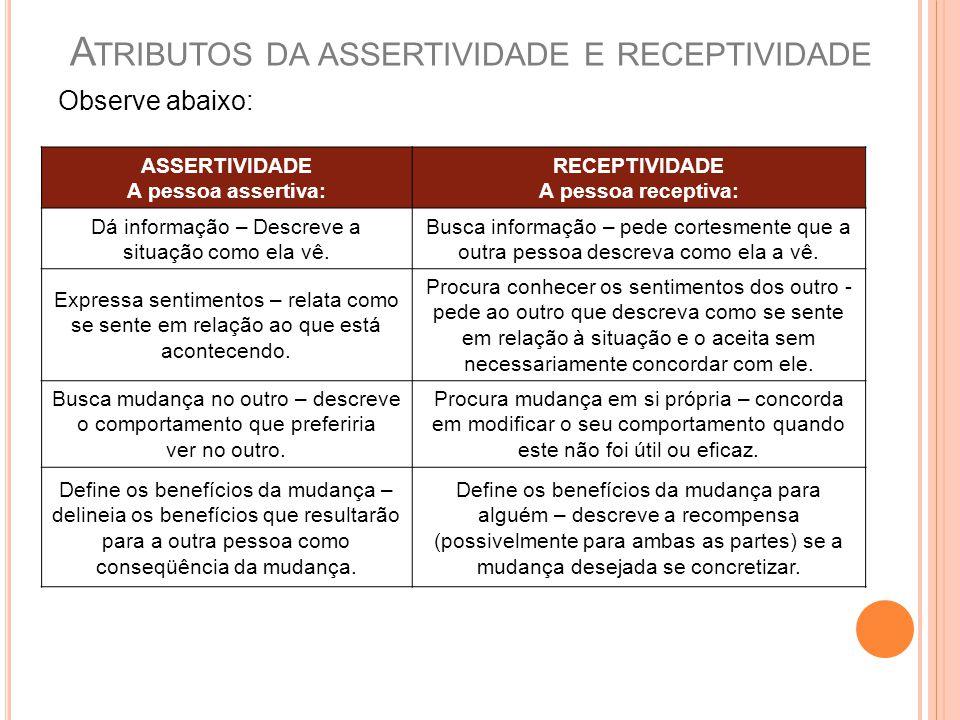 Atributos da assertividade e receptividade