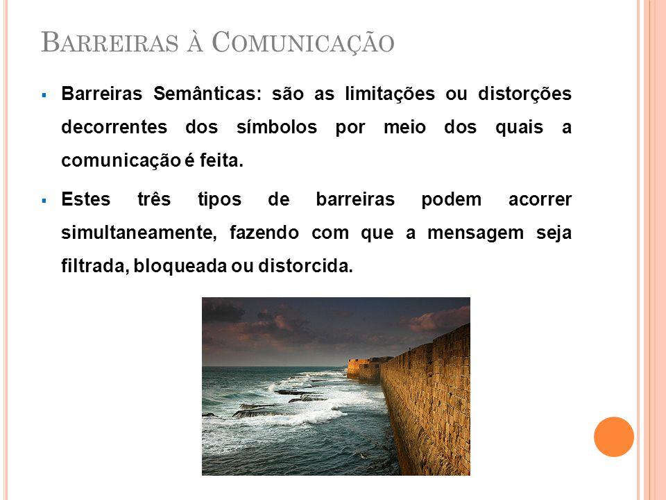 Barreiras à Comunicação