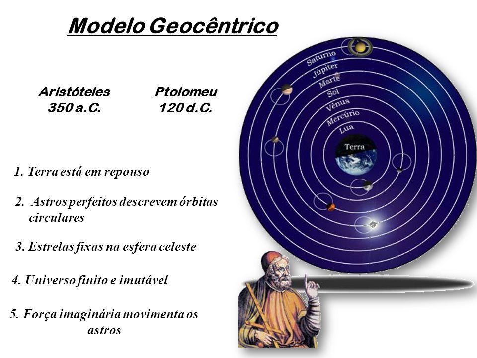 Modelo Geocêntrico Aristóteles 350 a.C. Ptolomeu 120 d.C.
