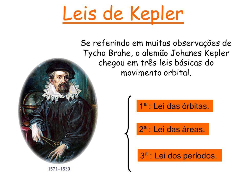 Leis de Kepler Se referindo em muitas observações de Tycho Brahe, o alemão Johanes Kepler chegou em três leis básicas do movimento orbital.