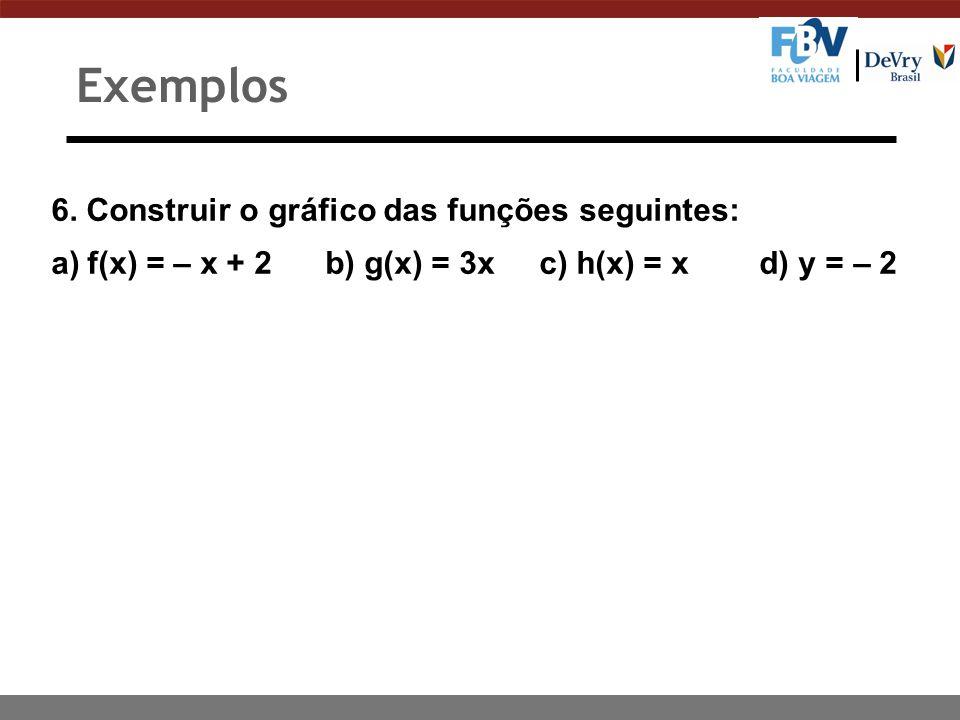 Exemplos 6. Construir o gráfico das funções seguintes: