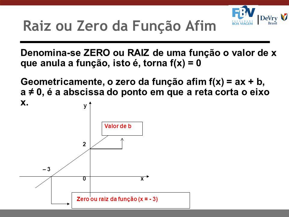 Raiz ou Zero da Função Afim