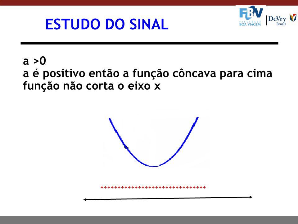 ESTUDO DO SINAL a >0 a é positivo então a função côncava para cima