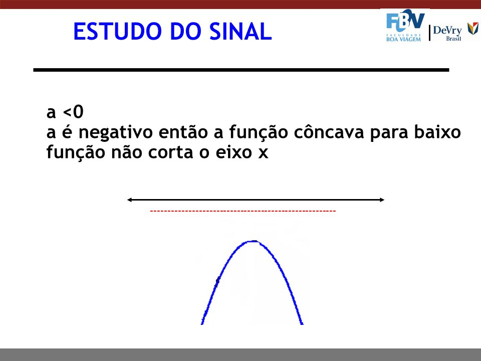 ESTUDO DO SINAL a <0 a é negativo então a função côncava para baixo