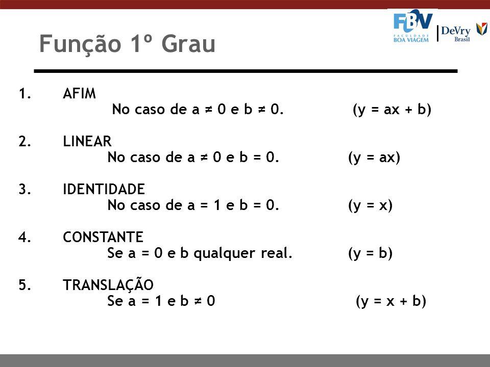 Função 1º Grau AFIM No caso de a ≠ 0 e b ≠ 0. (y = ax + b) LINEAR
