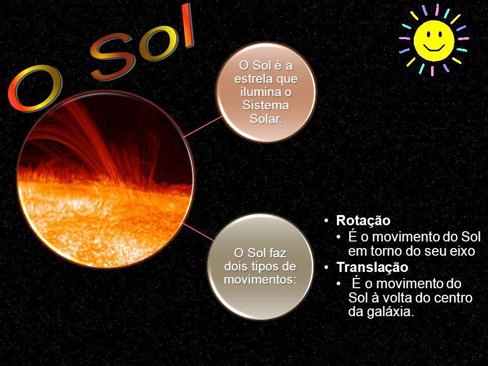 O Sol Rotação É o movimento do Sol em torno do seu eixo Translação