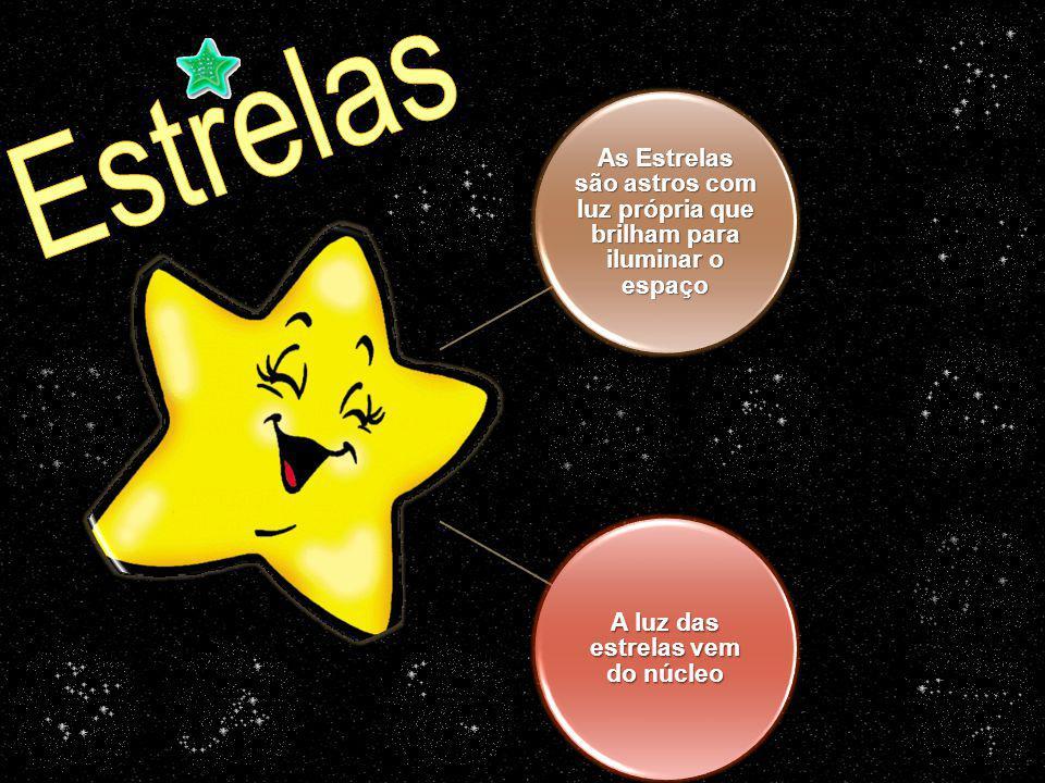 A luz das estrelas vem do núcleo