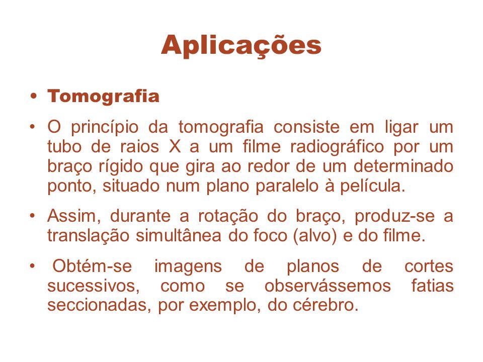 Aplicações Tomografia