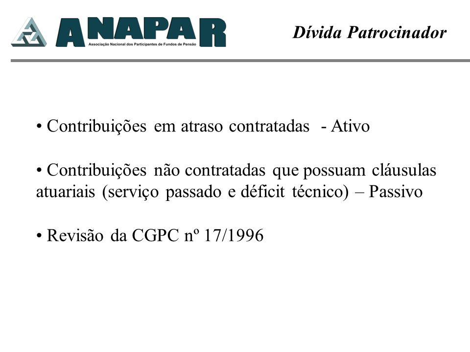 Dívida Patrocinador Contribuições em atraso contratadas - Ativo.