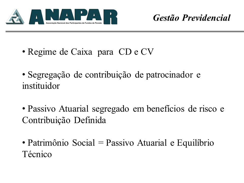 Gestão Previdencial Regime de Caixa para CD e CV. Segregação de contribuição de patrocinador e instituidor.