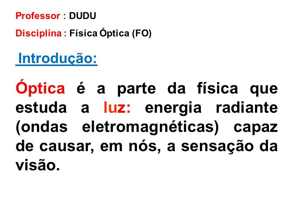 Professor : DUDU Disciplina : Física Óptica (FO) Introdução: