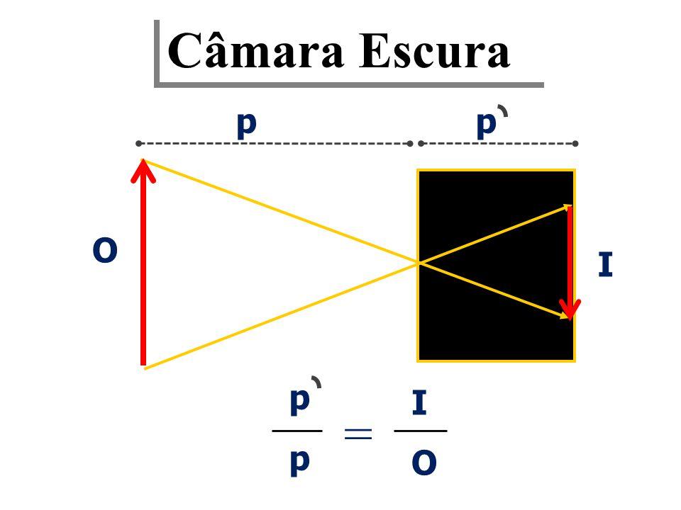 Câmara Escura p p O I p I O =