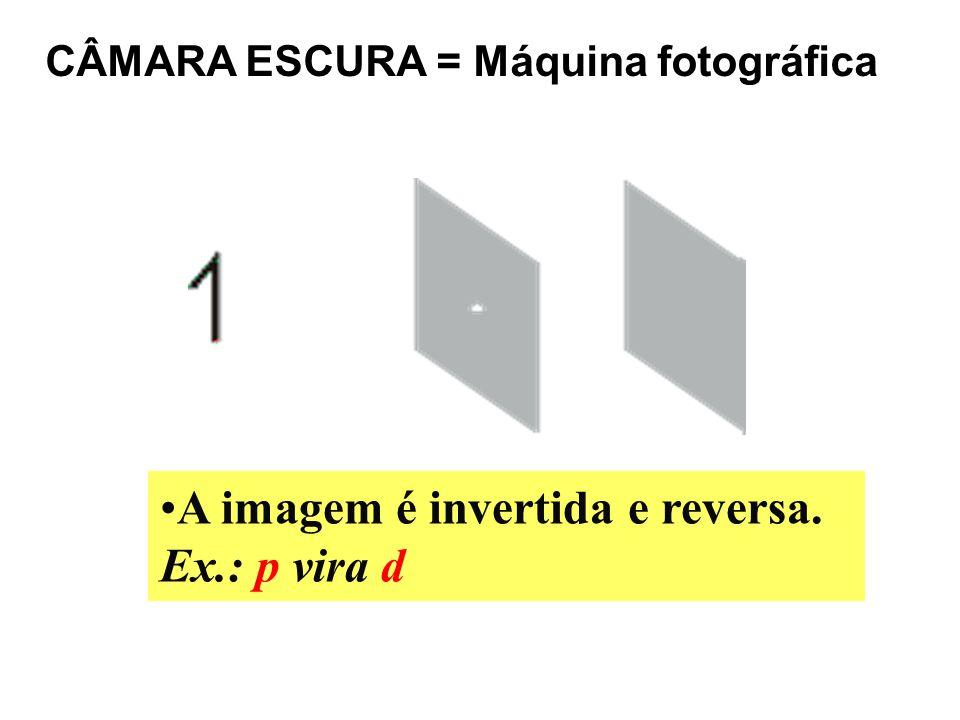 A imagem é invertida e reversa. Ex.: p vira d