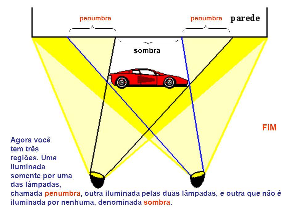 FIM sombra Agora você tem três regiões. Uma iluminada somente por uma