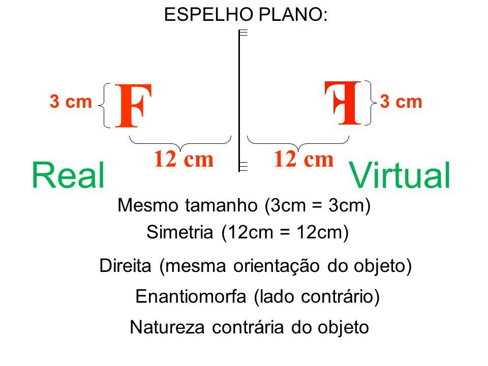 F Real Virtual 12 cm 12 cm ESPELHO PLANO: 3 cm 3 cm