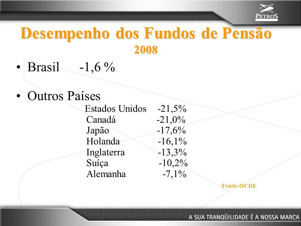 Desempenho dos Fundos de Pensão 2008