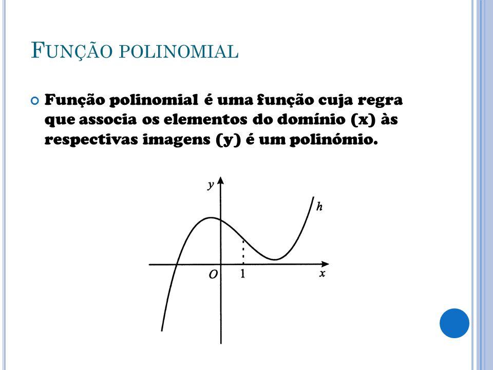 Função polinomial Função polinomial é uma função cuja regra que associa os elementos do domínio (x) às respectivas imagens (y) é um polinómio.