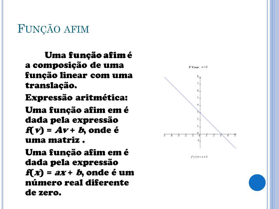 Função afim Uma função afim é a composição de uma função linear com uma translação. Expressão aritmética: