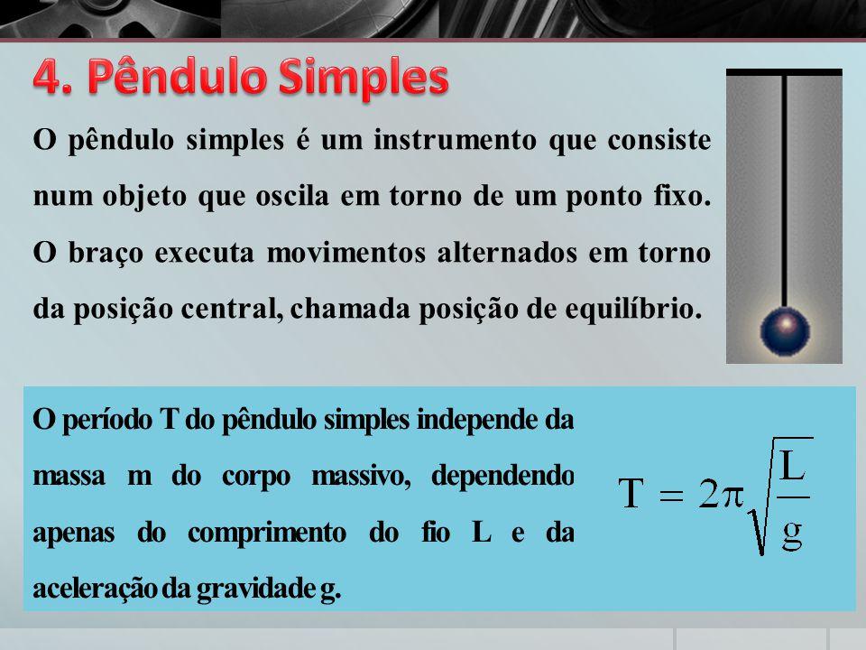 4. Pêndulo Simples