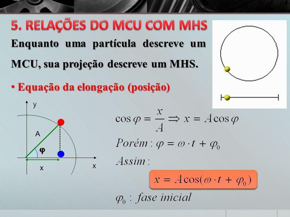 5. RELAÇÕES DO MCU COM MHS Enquanto uma partícula descreve um MCU, sua projeção descreve um MHS.