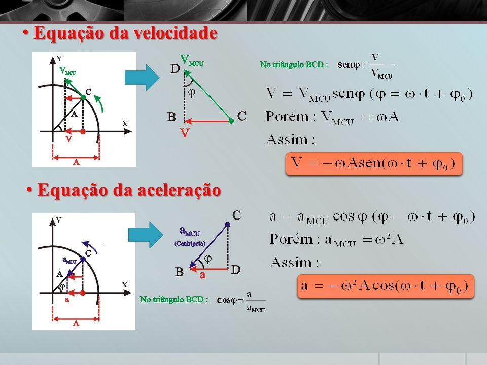 Equação da velocidade Equação da aceleração