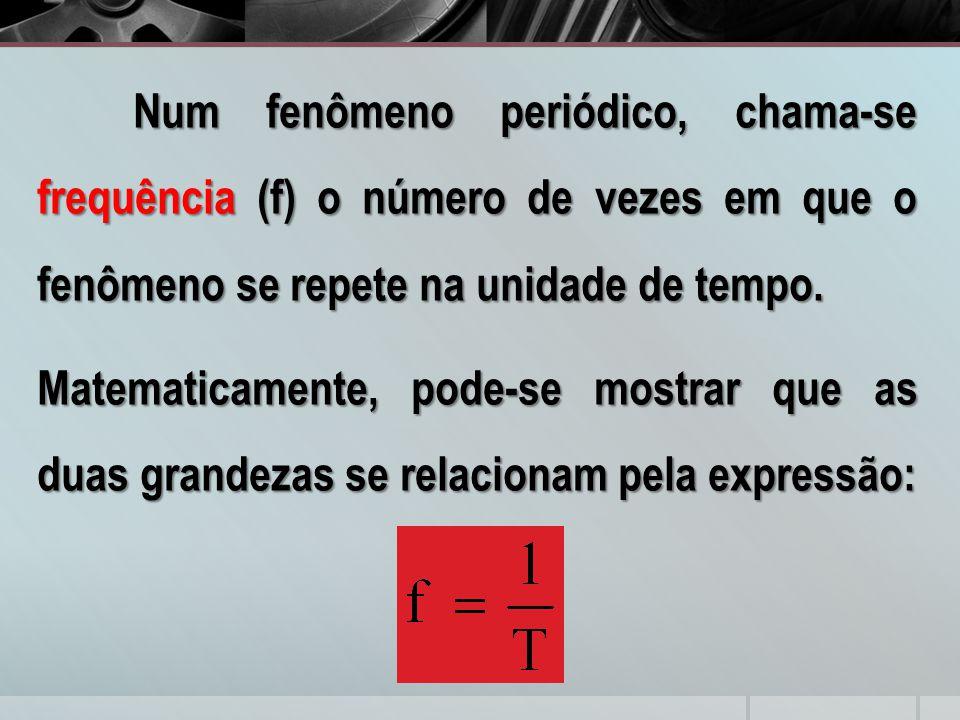 Num fenômeno periódico, chama-se frequência (f) o número de vezes em que o fenômeno se repete na unidade de tempo.