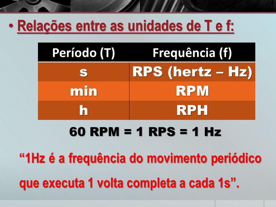 Relações entre as unidades de T e f: