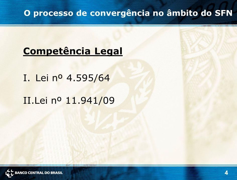 Competência Legal Lei nº 4.595/64 Lei nº 11.941/09