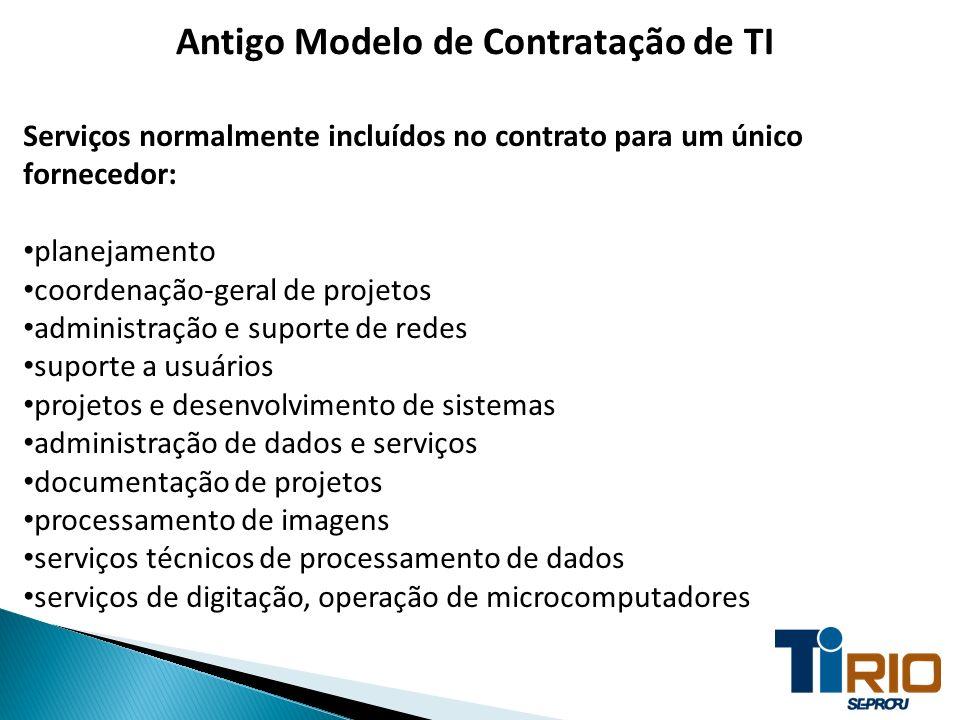 Antigo Modelo de Contratação de TI