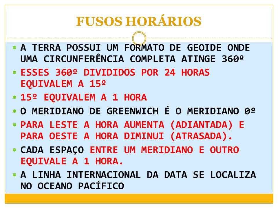 FUSOS HORÁRIOS A TERRA POSSUI UM FORMATO DE GEOIDE ONDE UMA CIRCUNFERÊNCIA COMPLETA ATINGE 360º. ESSES 360º DIVIDIDOS POR 24 HORAS EQUIVALEM A 15º.