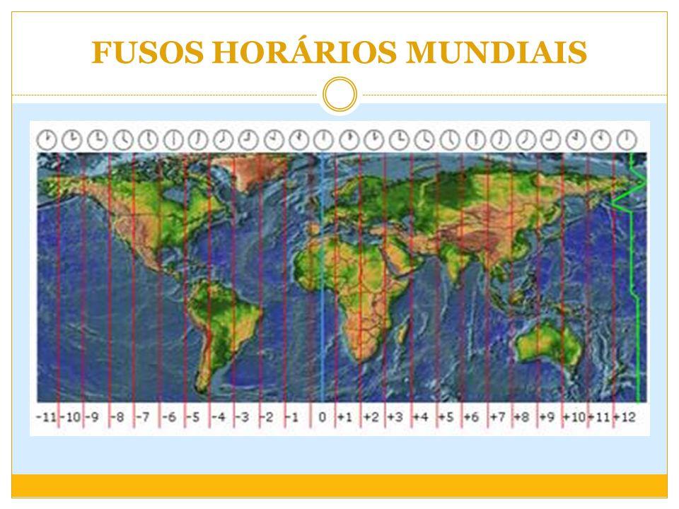 FUSOS HORÁRIOS MUNDIAIS