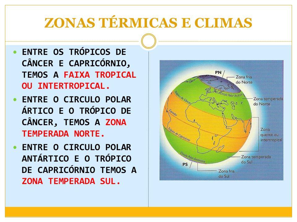 ZONAS TÉRMICAS E CLIMAS