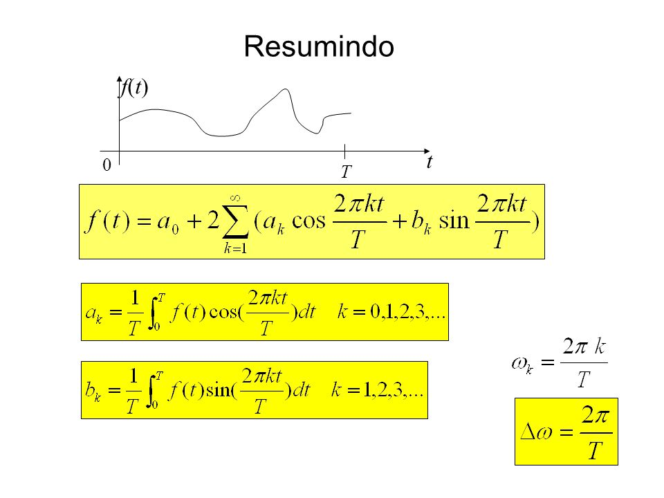 Resumindo f(t) t T