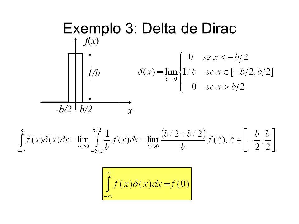 Exemplo 3: Delta de Dirac