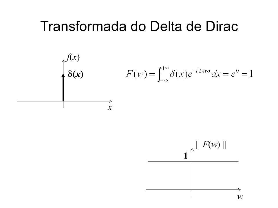 Transformada do Delta de Dirac