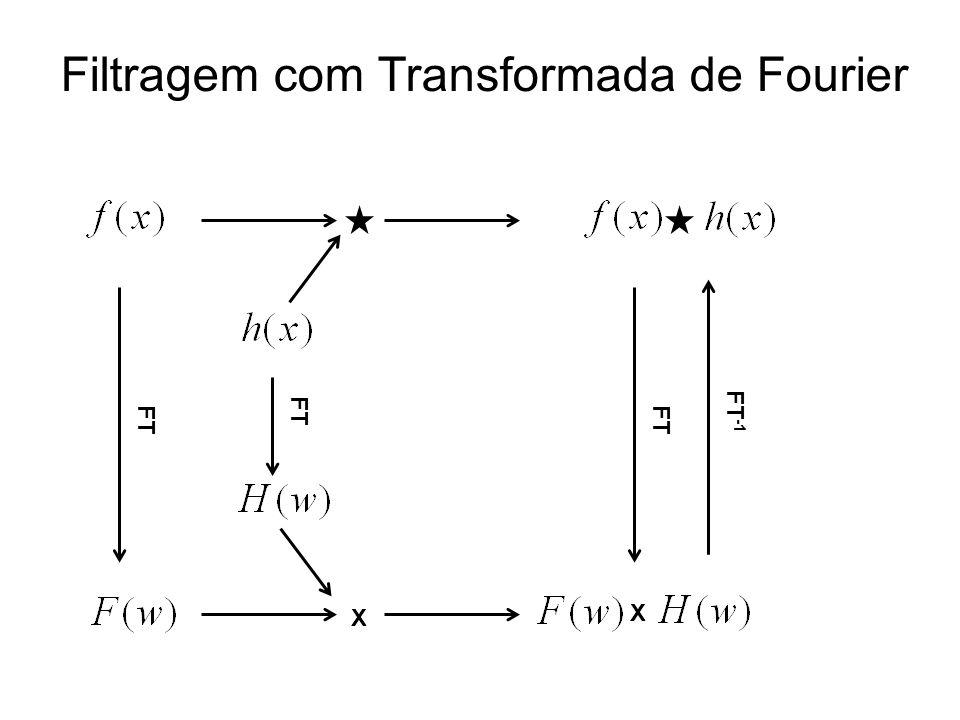 Filtragem com Transformada de Fourier