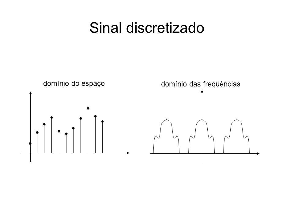 Sinal discretizado domínio do espaço domínio das freqüências