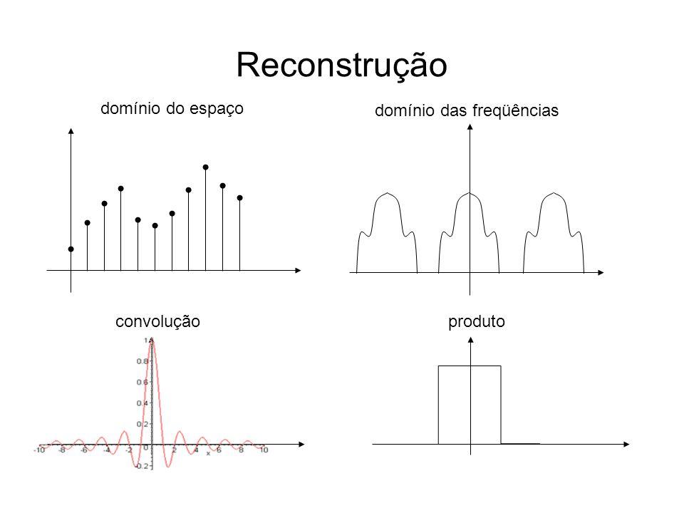 Reconstrução domínio do espaço domínio das freqüências convolução