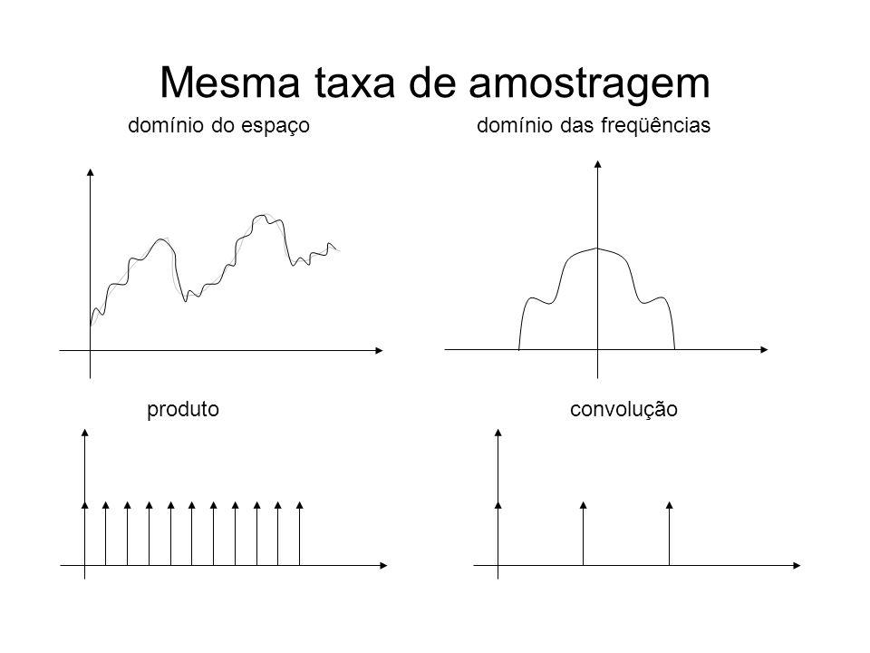 Mesma taxa de amostragem