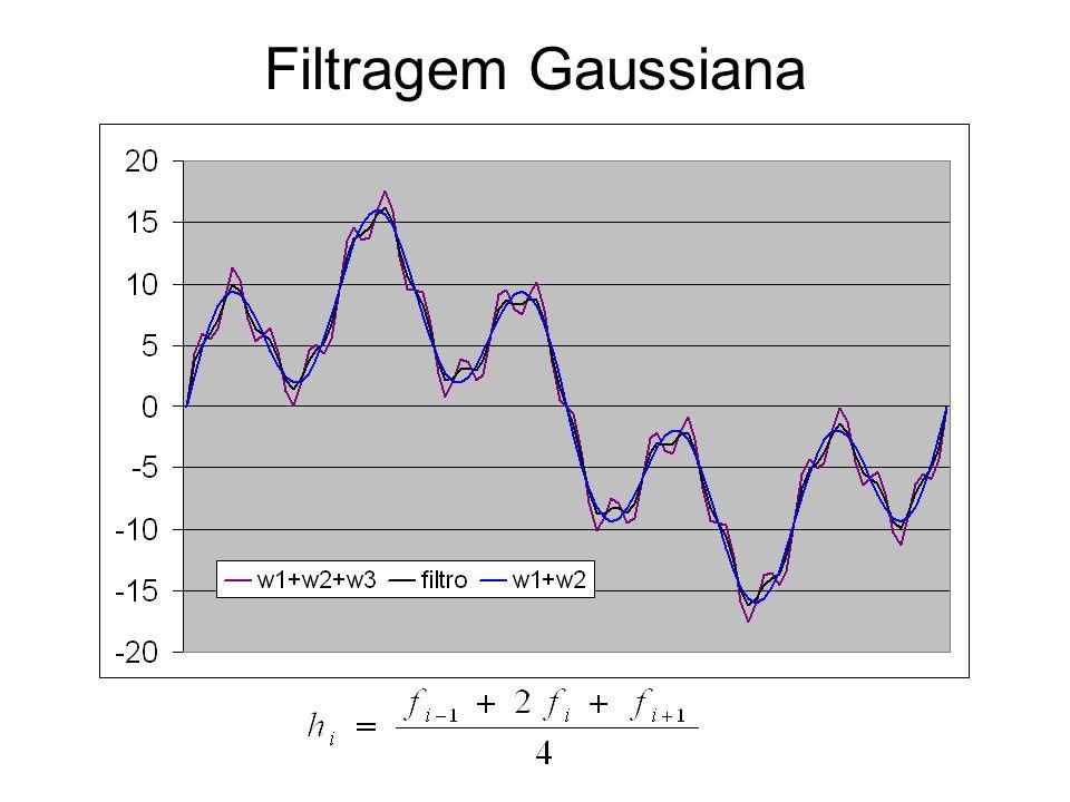 Filtragem Gaussiana