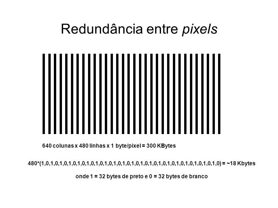 Redundância entre pixels