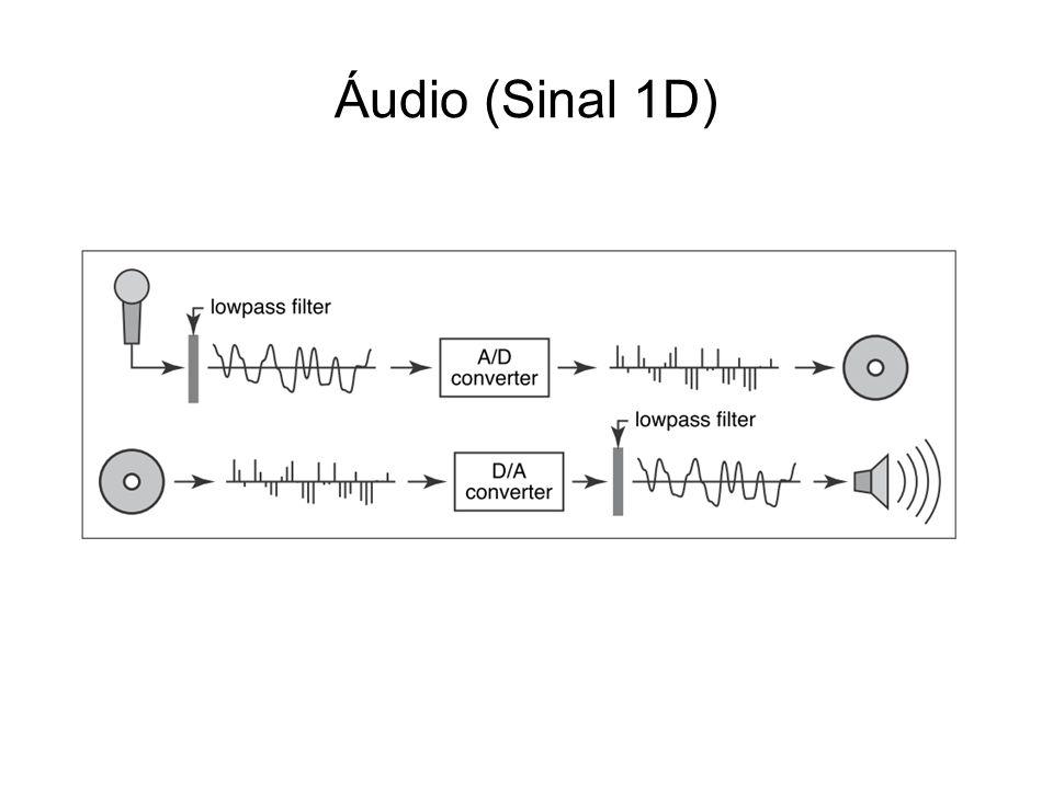 Áudio (Sinal 1D)