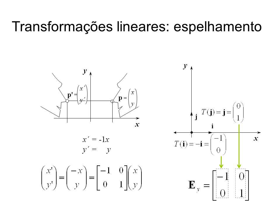 Transformações lineares: espelhamento