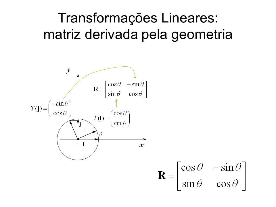 Transformações Lineares: matriz derivada pela geometria