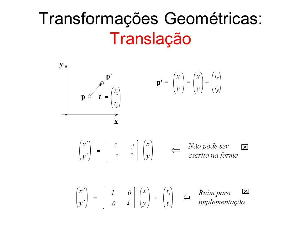 Transformações Geométricas: Translação