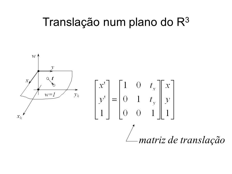 Translação num plano do R3